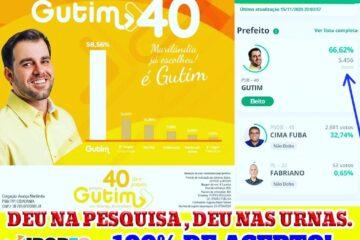 grafico da pesquisa eleitoral feita em Marilândia no Espirito Santo que mostra a vitoria para o candidato Gutim (PSB)